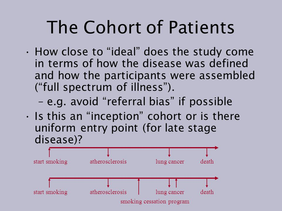 The Cohort of Patients