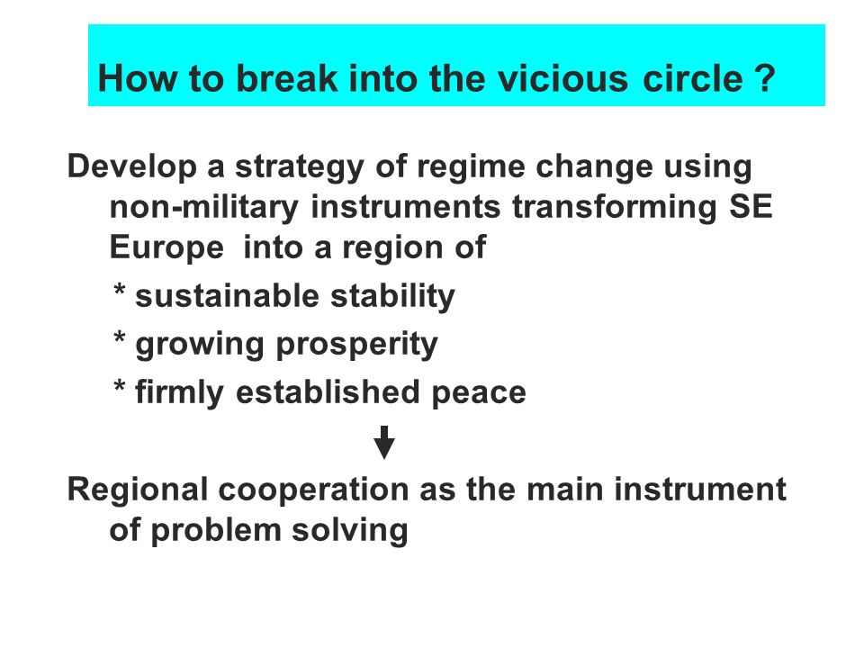 How to break into the vicious circle