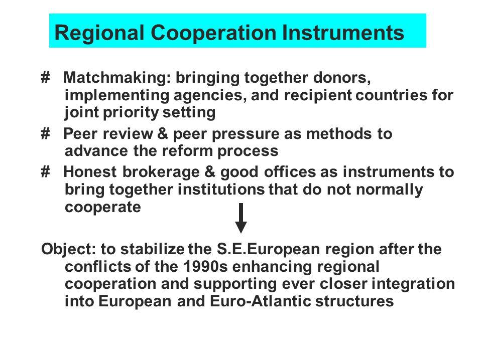 Regional Cooperation Instruments