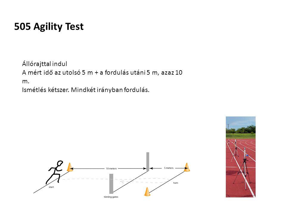 505 Agility Test Állórajttal indul