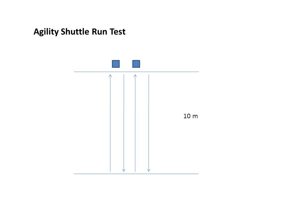 Agility Shuttle Run Test