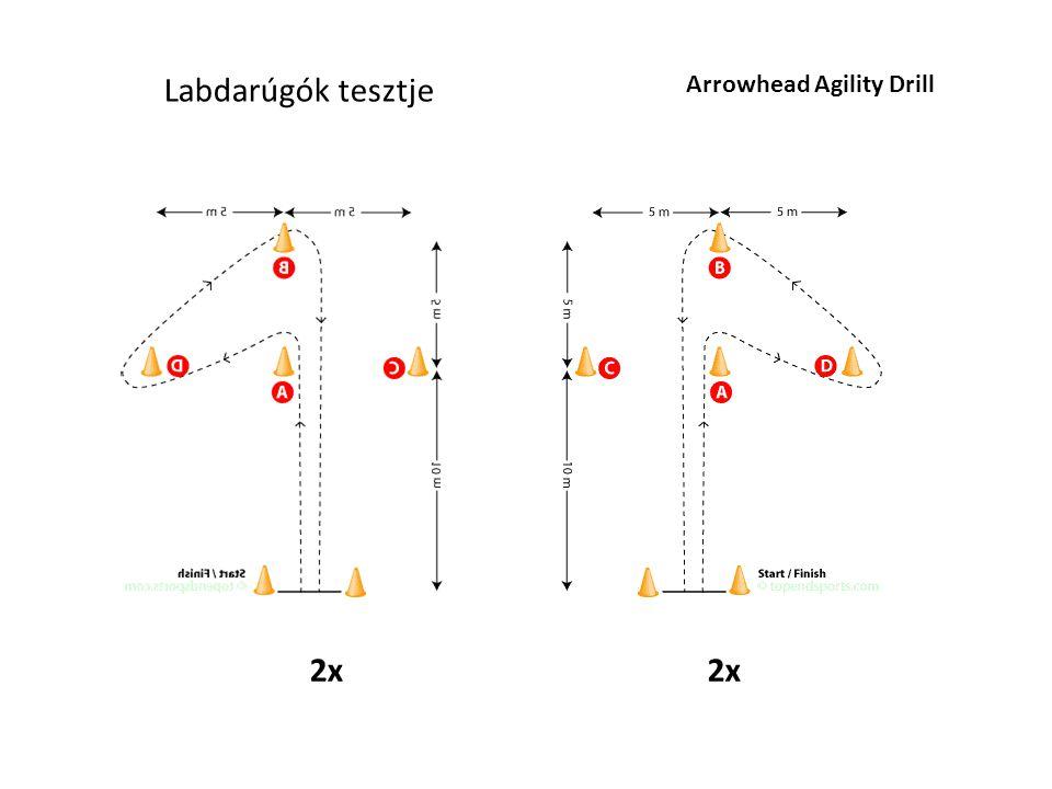 Labdarúgók tesztje Arrowhead Agility Drill 2x 2x