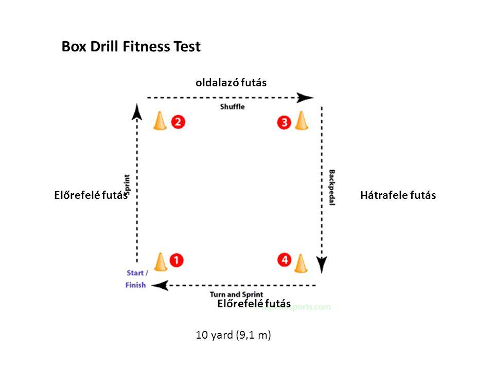 Box Drill Fitness Test oldalazó futás Előrefelé futás Hátrafele futás