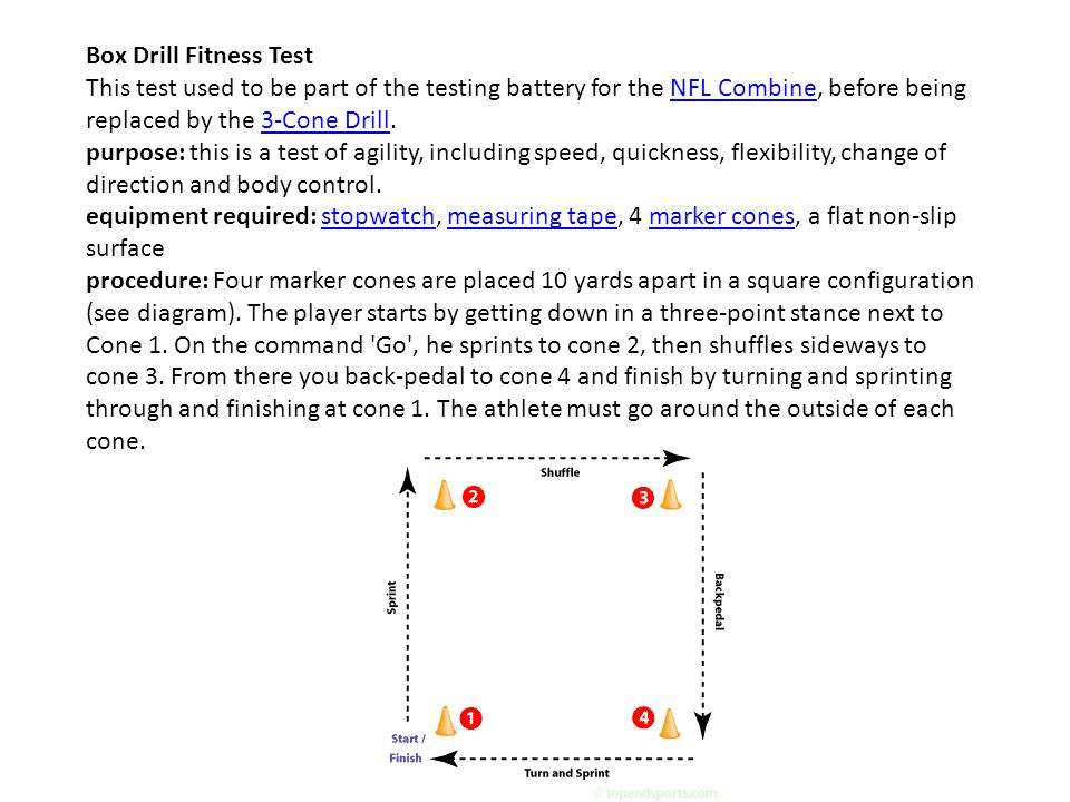 Box Drill Fitness Test This test used to be part of the testing battery for the NFL Combine, before being replaced by the 3-Cone Drill.