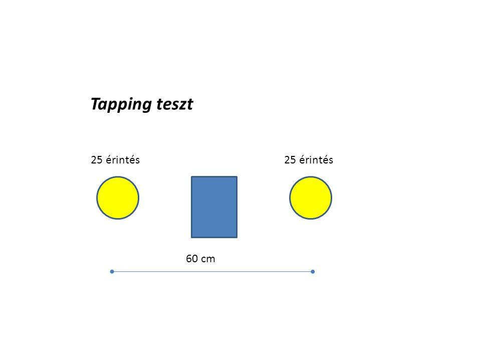 Tapping teszt 25 érintés 25 érintés 60 cm