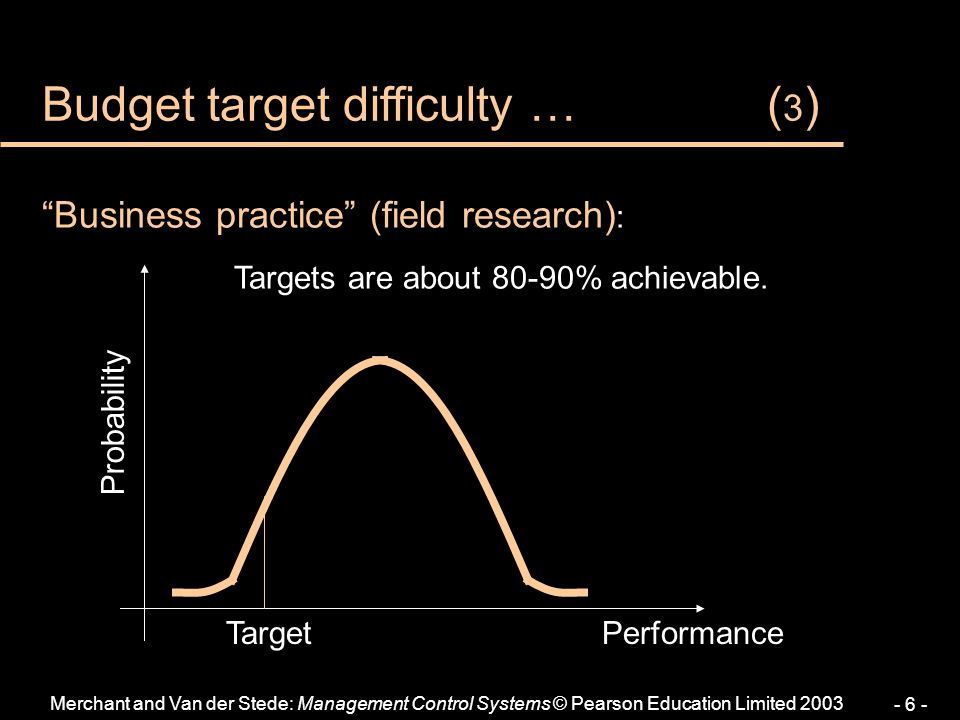 Budget target difficulty … (3)