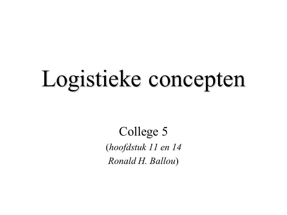 College 5 (hoofdstuk 11 en 14 Ronald H. Ballou)