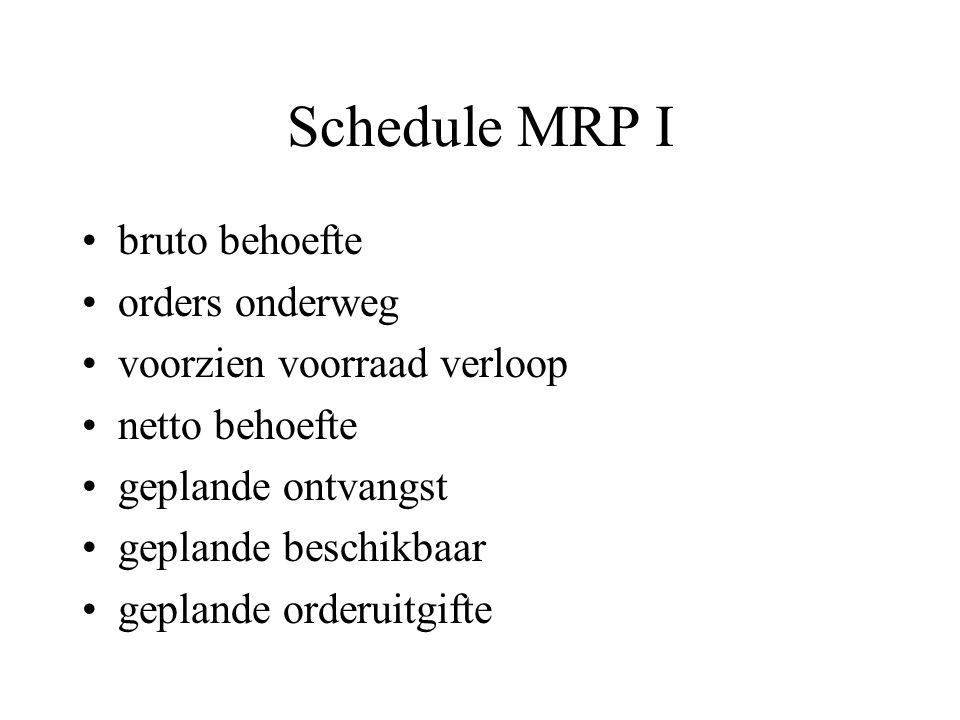 Schedule MRP I bruto behoefte orders onderweg
