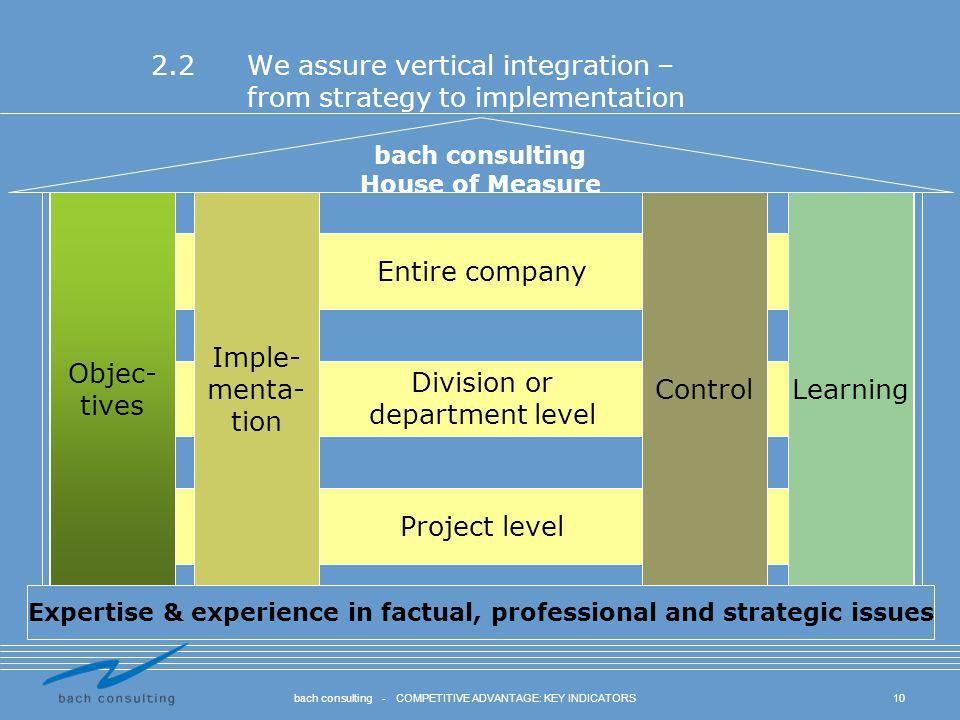 2.2 We assure vertical integration – from strategy to implementation