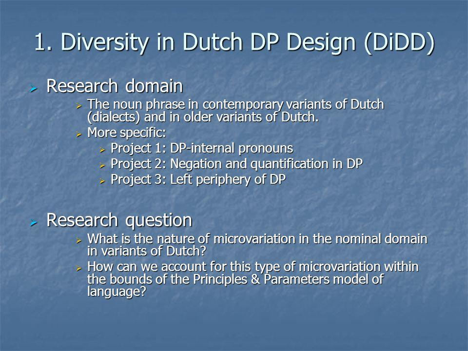 1. Diversity in Dutch DP Design (DiDD)
