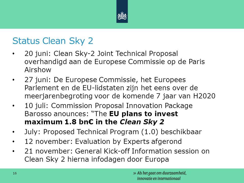 Status Clean Sky 2 20 juni: Clean Sky-2 Joint Technical Proposal overhandigd aan de Europese Commissie op de Paris Airshow.