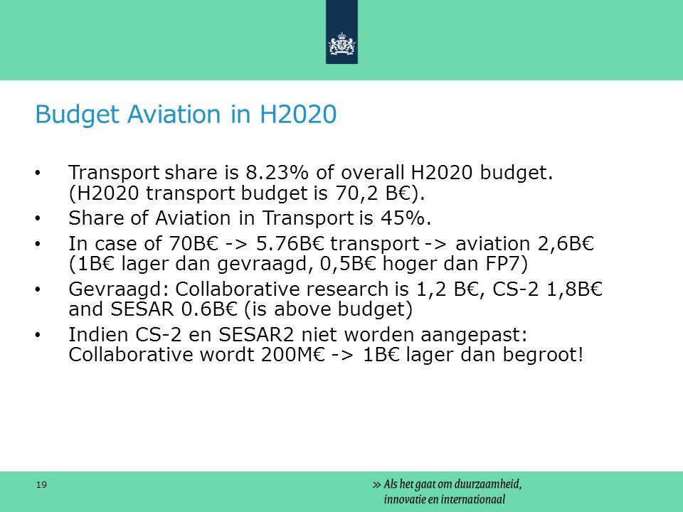Budget Aviation in H2020 Transport share is 8.23% of overall H2020 budget. (H2020 transport budget is 70,2 B€).