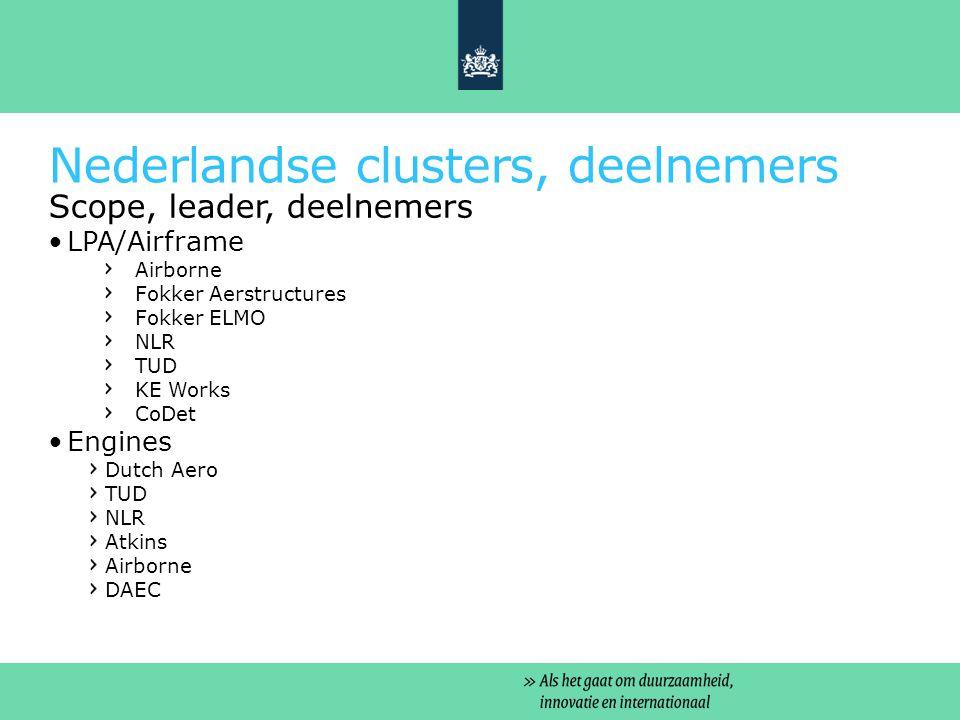 Nederlandse clusters, deelnemers en omvang