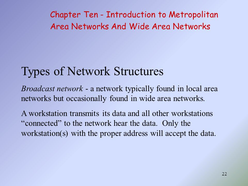 Types of Network Structures