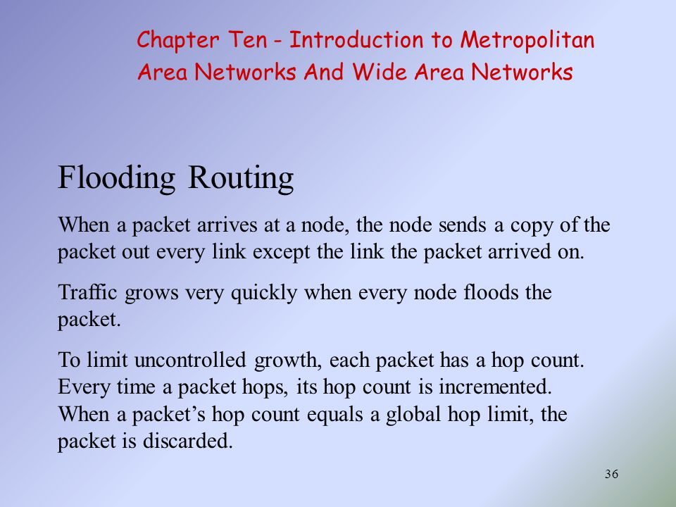 Flooding Routing Chapter Ten - Introduction to Metropolitan