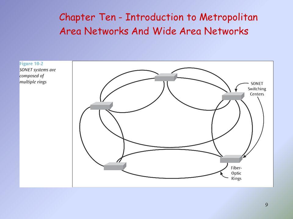 Chapter Ten - Introduction to Metropolitan