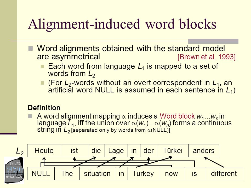 Alignment-induced word blocks