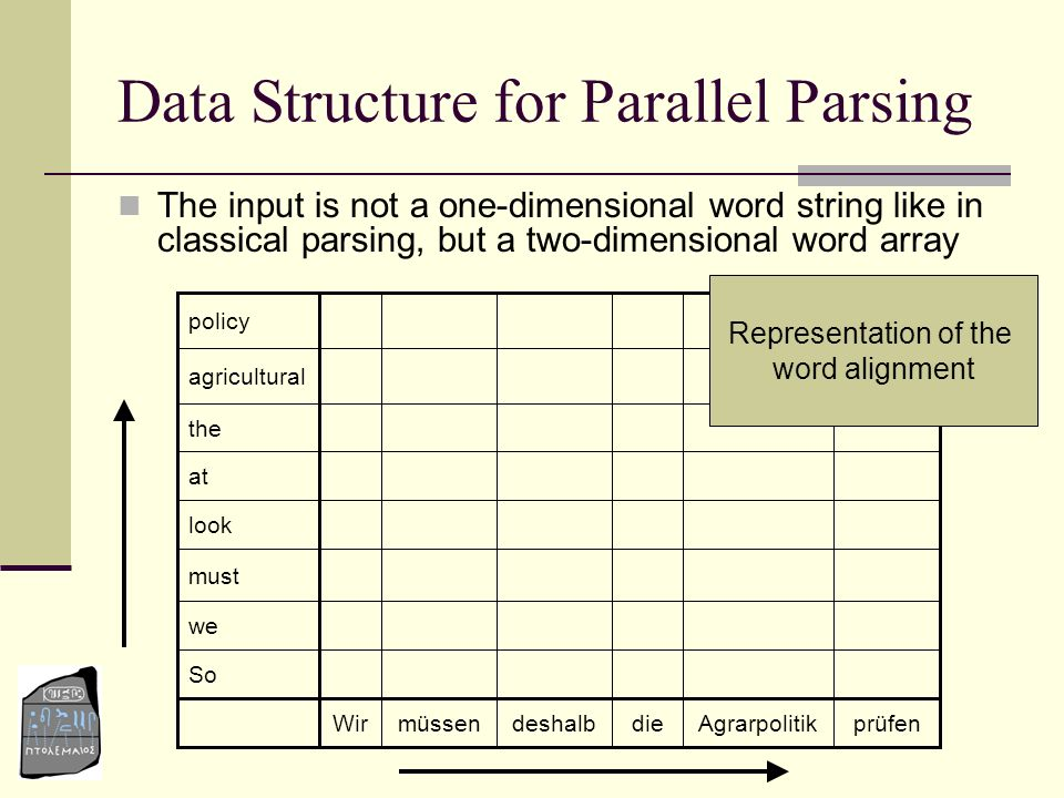Data Structure for Parallel Parsing