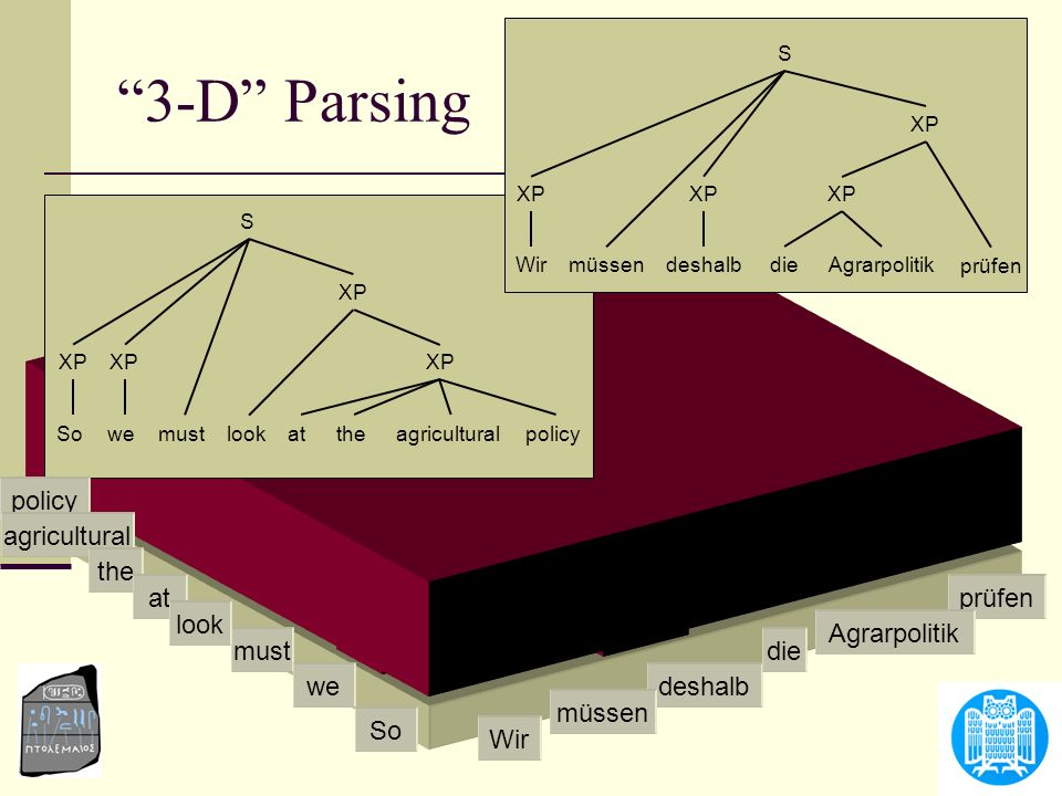 3-D Parsing policy agricultural the at prüfen look Agrarpolitik must