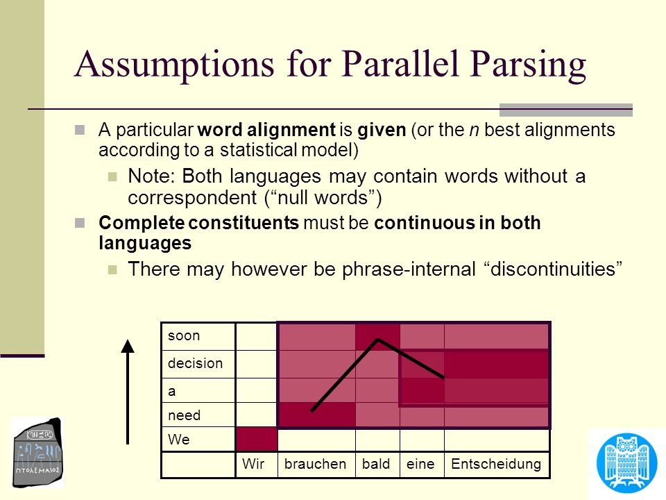 Assumptions for Parallel Parsing