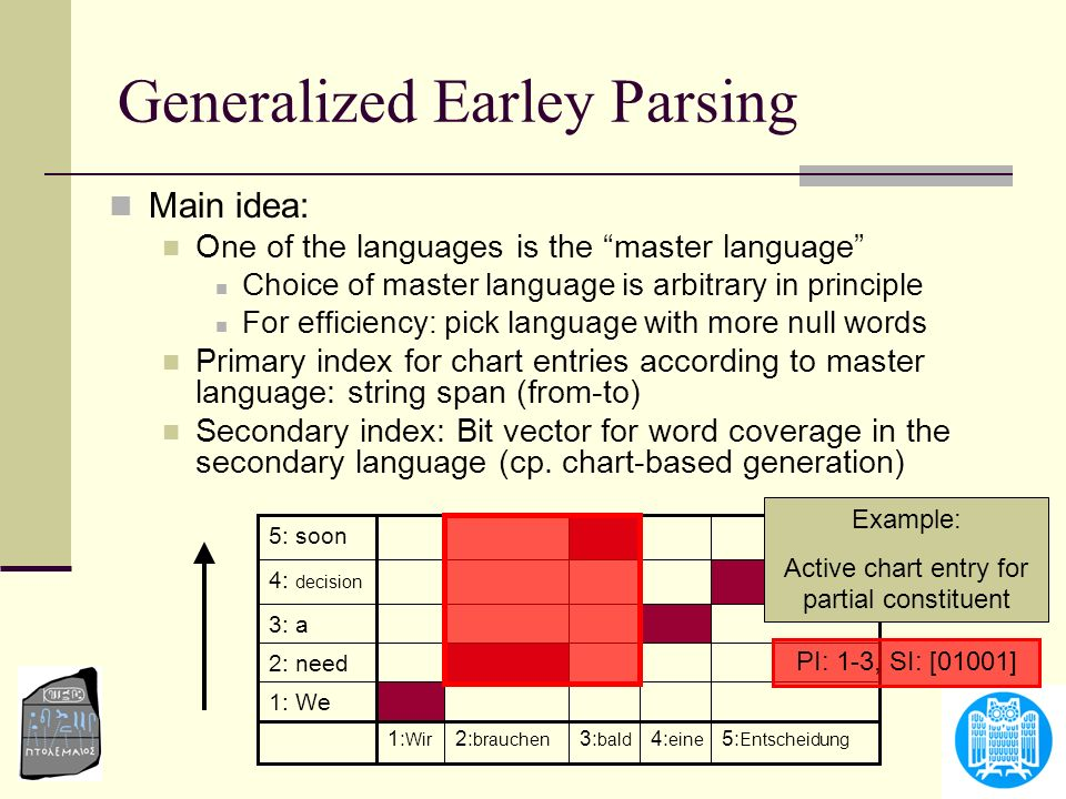 Generalized Earley Parsing