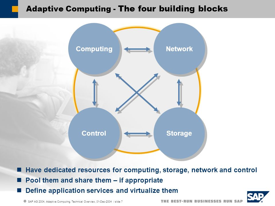 Adaptive Computing - The four building blocks