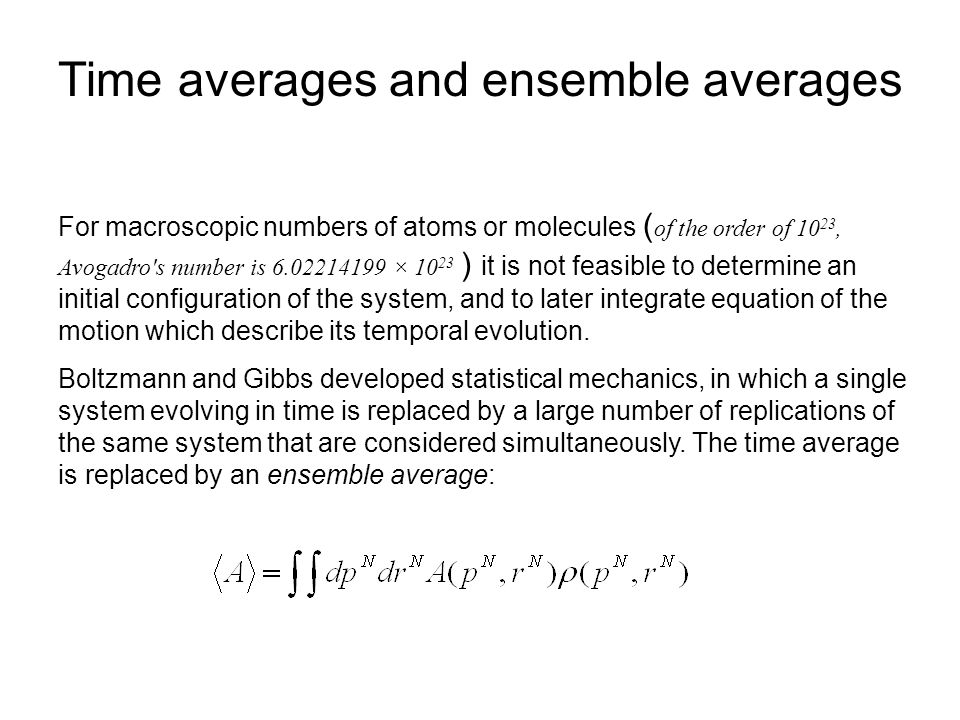 Time averages and ensemble averages