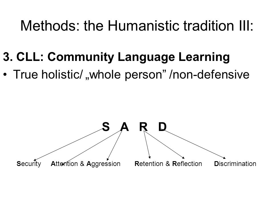 Methods: the Humanistic tradition III: