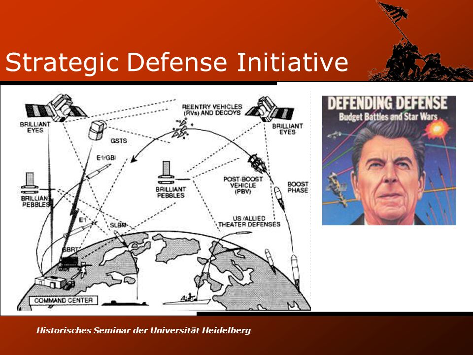 Strategic Defense Initiative