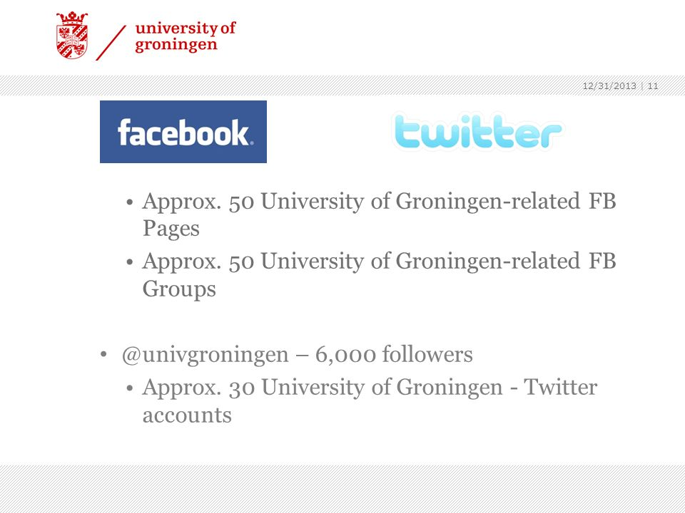 Approx. 50 University of Groningen-related FB Pages