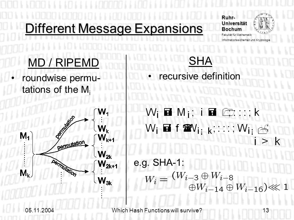 Different Message Expansions