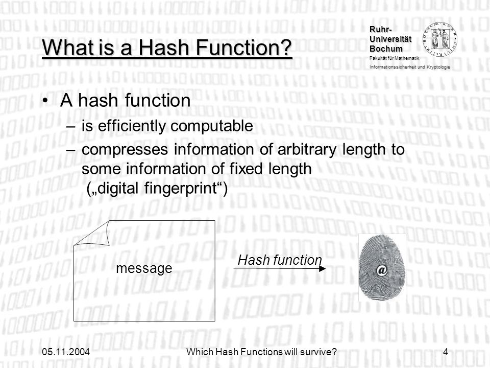 Which Hash Functions will survive
