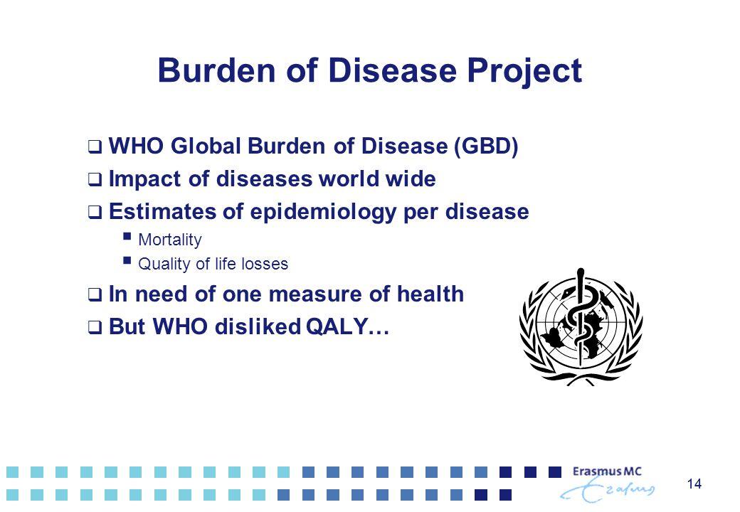 Burden of Disease Project
