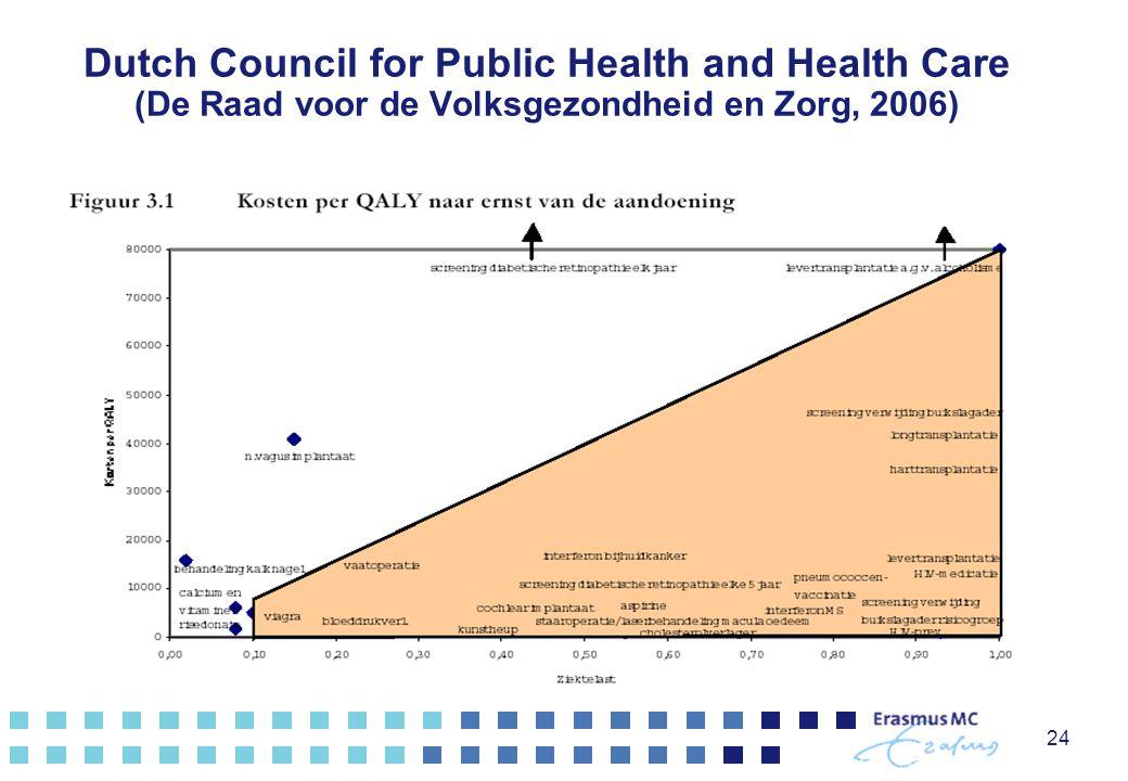 Dutch Council for Public Health and Health Care (De Raad voor de Volksgezondheid en Zorg, 2006)