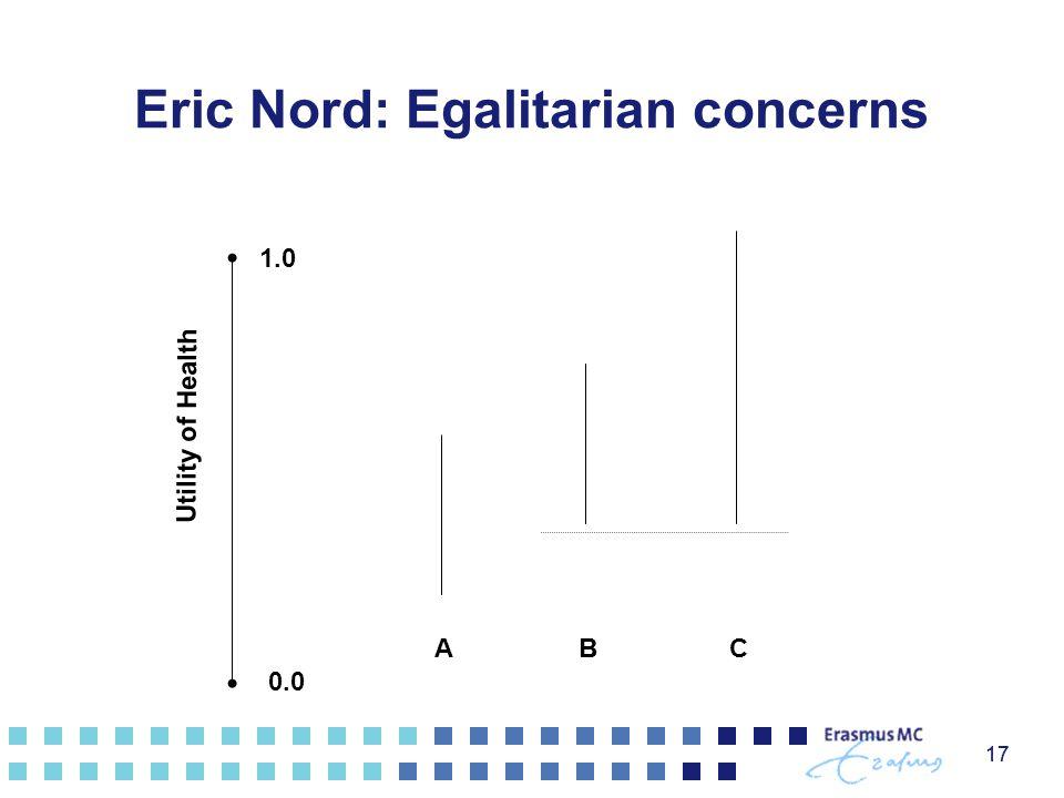 Eric Nord: Egalitarian concerns