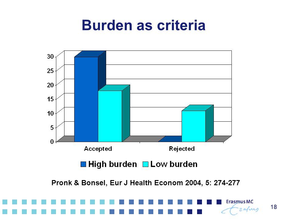 Burden as criteria Pronk & Bonsel, Eur J Health Econom 2004, 5: 274-277 18 18