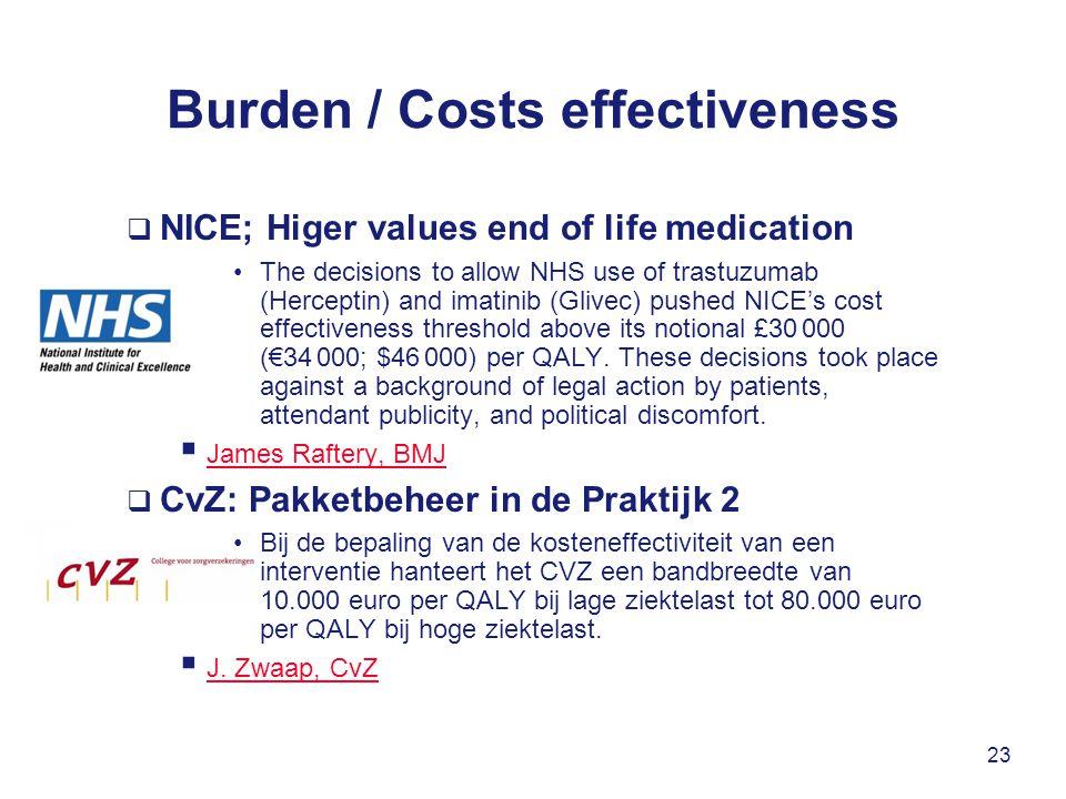 Burden / Costs effectiveness