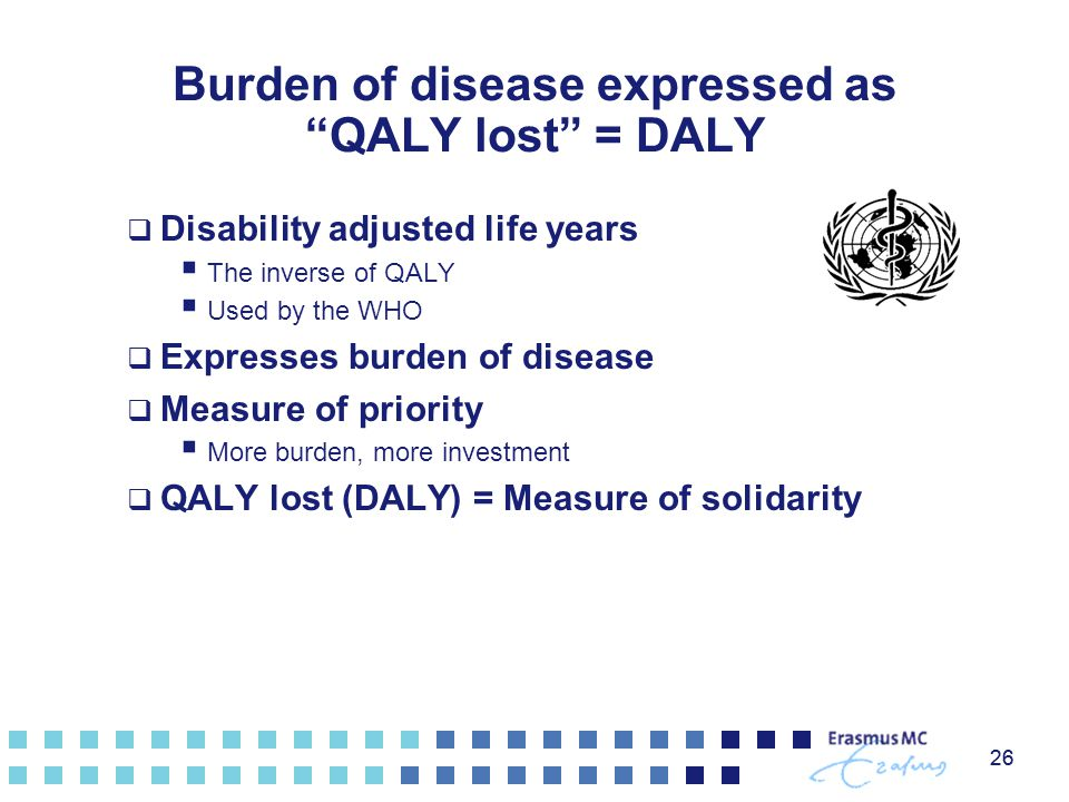 Burden of disease expressed as QALY lost = DALY