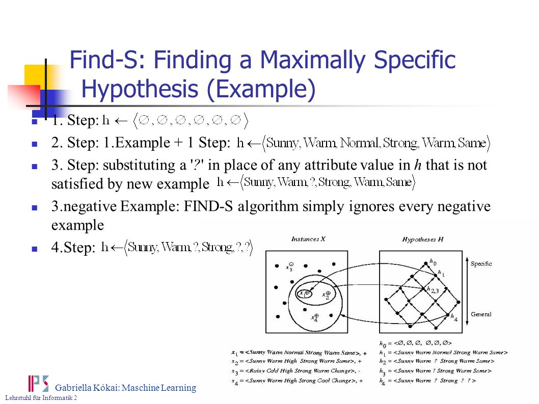 Find-S: Finding a Maximally Specific Hypothesis (Example)