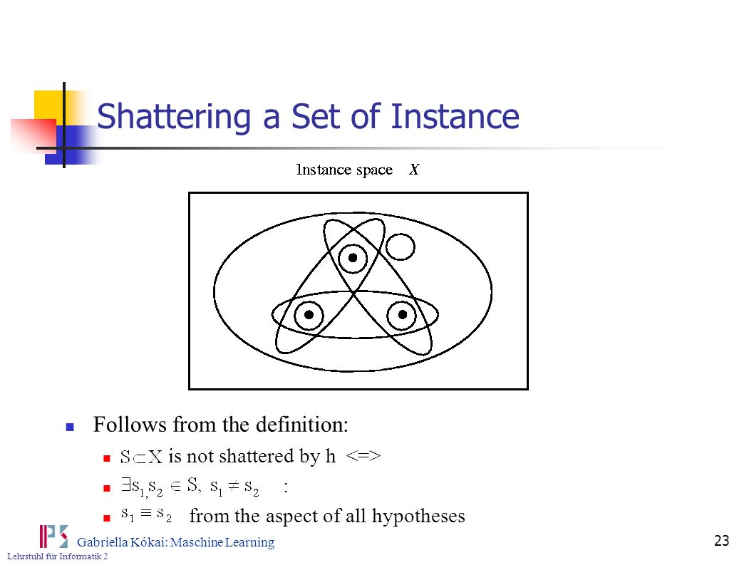 Shattering a Set of Instance