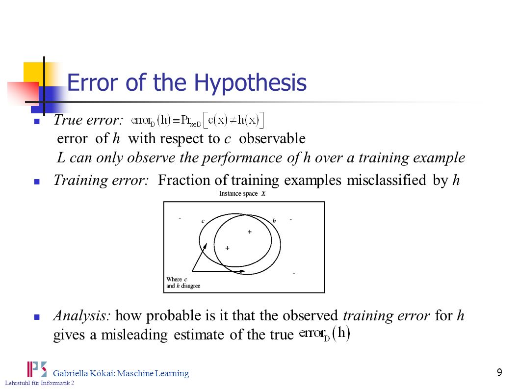 Error of the Hypothesis