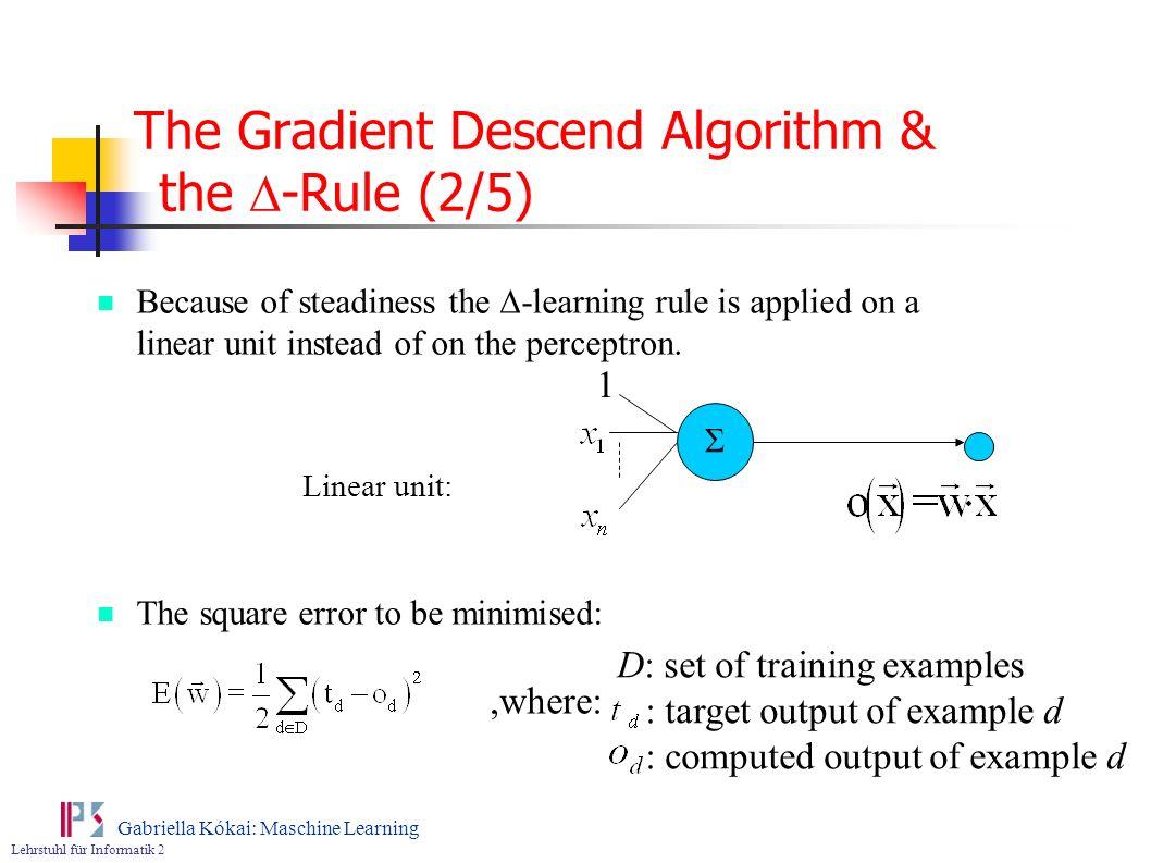 The Gradient Descend Algorithm & the D-Rule (2/5)
