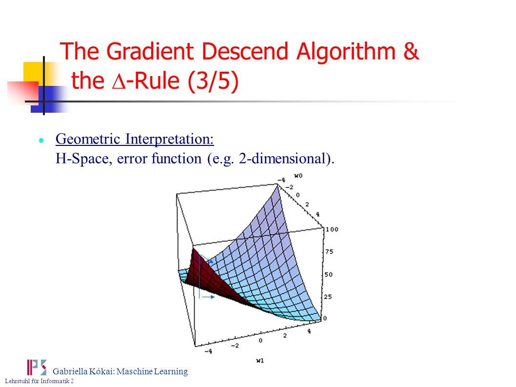 The Gradient Descend Algorithm & the D-Rule (3/5)