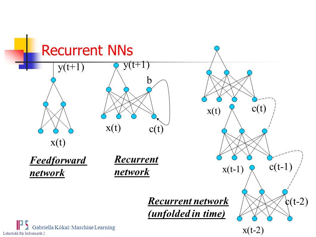 Recurrent NNs y(t+1) y(t+1) b c(t) x(t) c(t) x(t) Recurrent