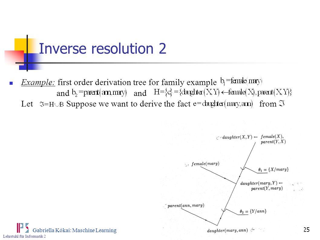 Inverse resolution 2