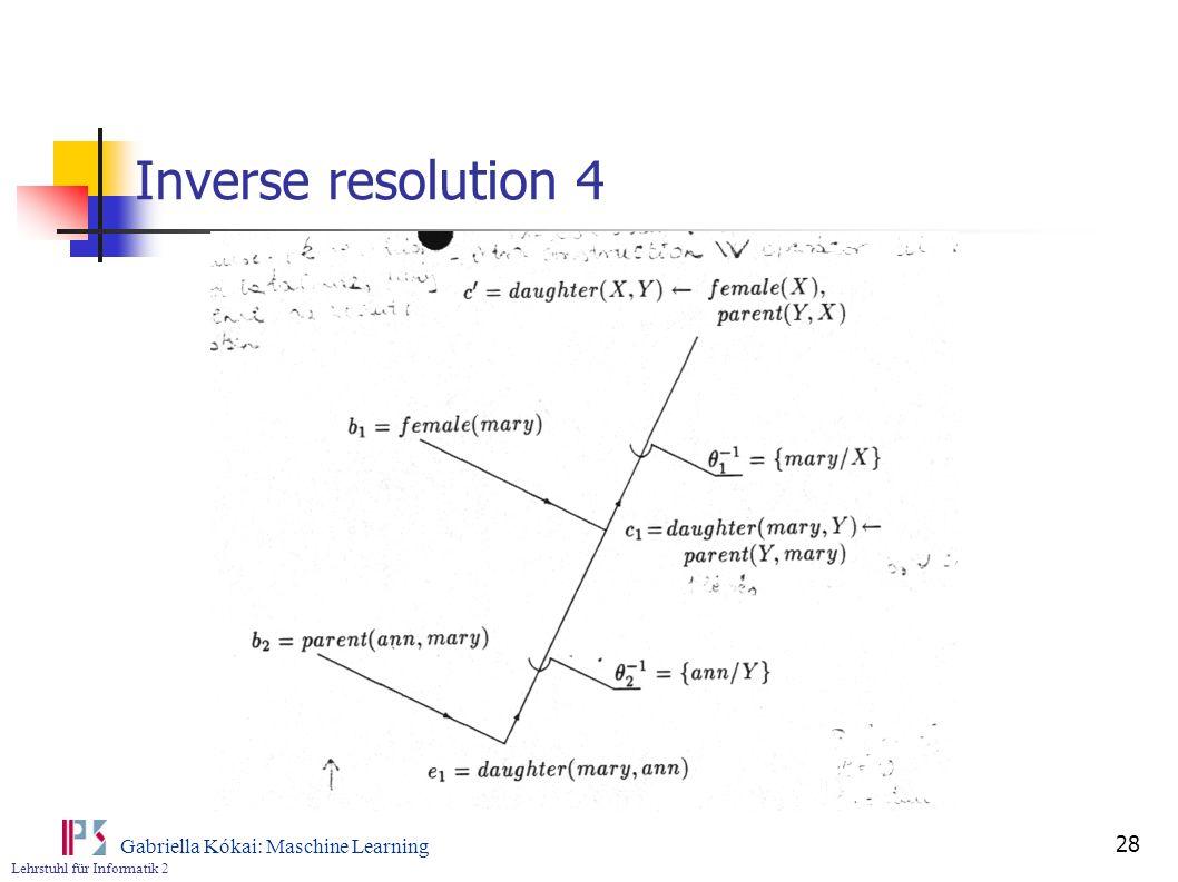 Inverse resolution 4