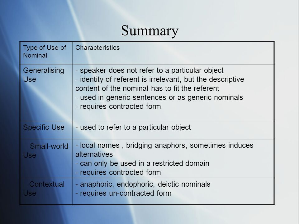 Summary Small-world Use Generalising Use