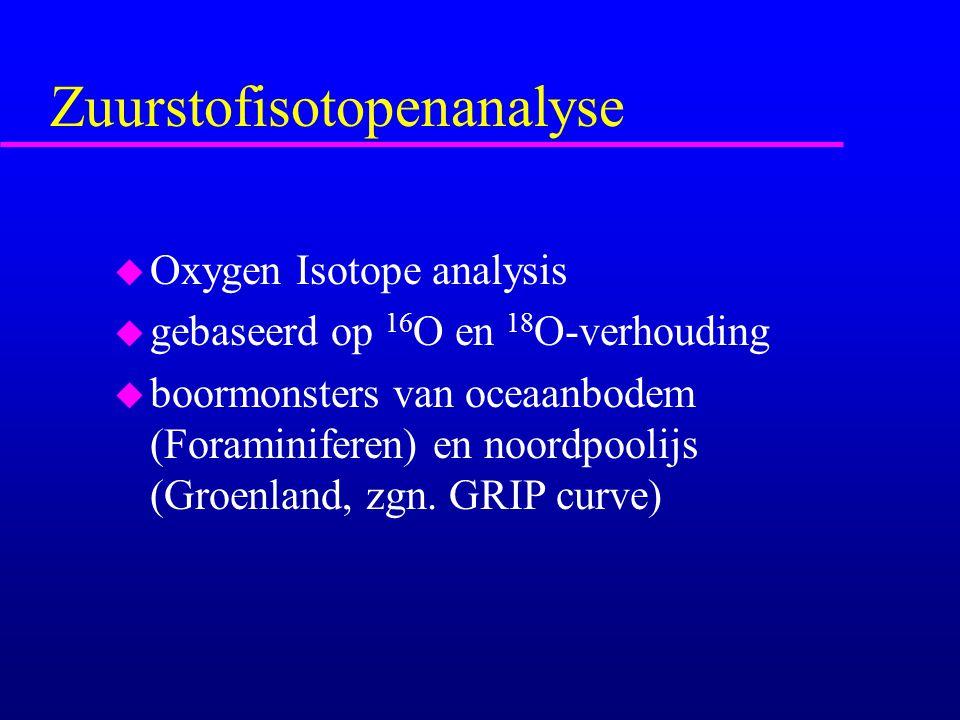 Zuurstofisotopenanalyse