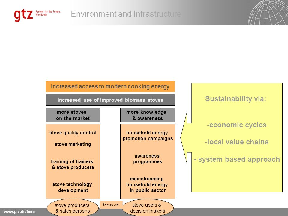 - system based approach