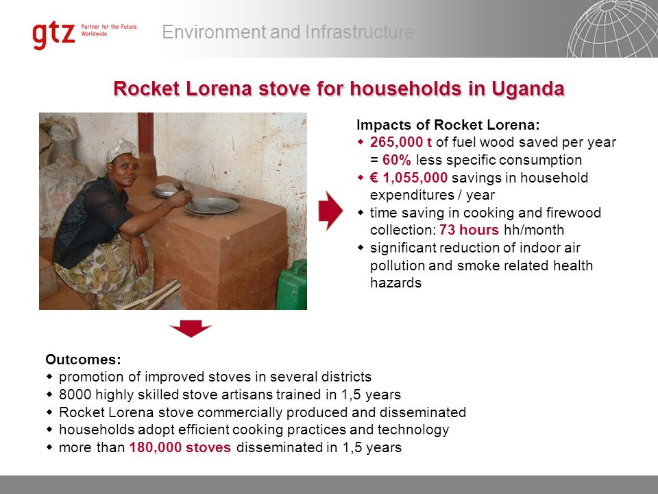 Rocket Lorena stove for households in Uganda